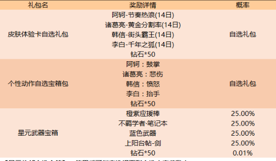 王者荣耀5月11日更新公告